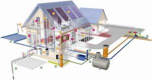 Climatizare – Pentru un grad mare de confort in casa ta